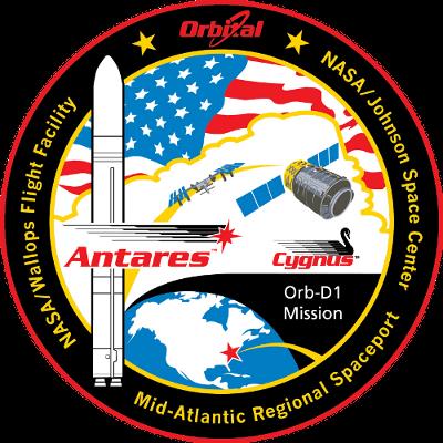 Image Credit: Orbital