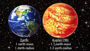 Size and mass comparison of Kepler-78b with Earth. Image Credit: David A. Aguilar (CfA)
