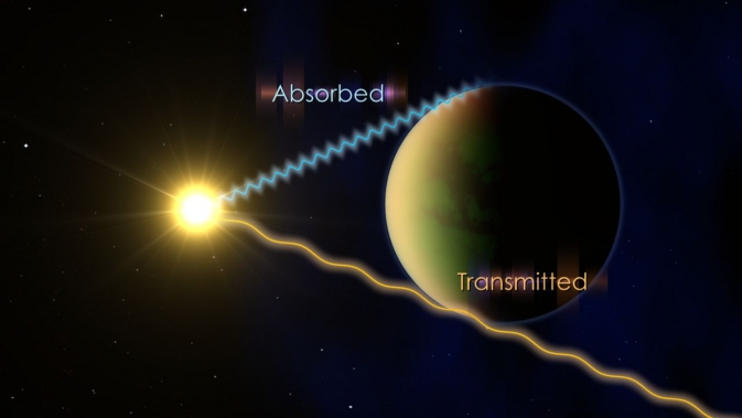 To determine what's in the atmosphere of an exoplanet, astronomers watch the planet pass in front of its host star and look at which wavelengths of light are transmitted and which are partially absorbed. Image Credit:  NASA Goddard